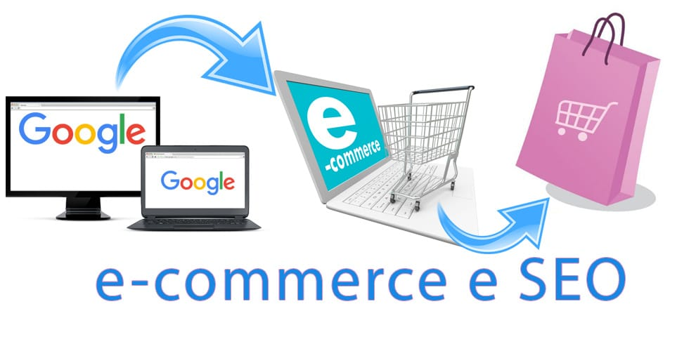 E-commerce e SEO