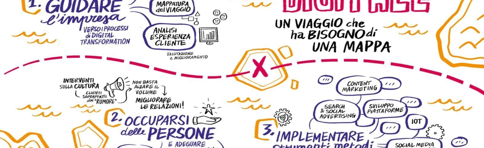 Trasformazione digitale, perchè serve una mappa